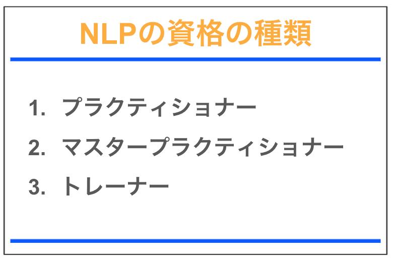 NLPの資格種類