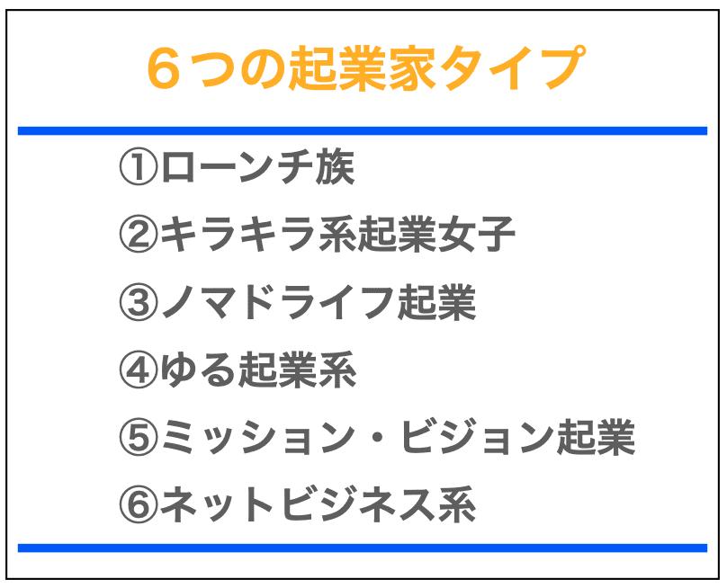 6つの起業家タイプ