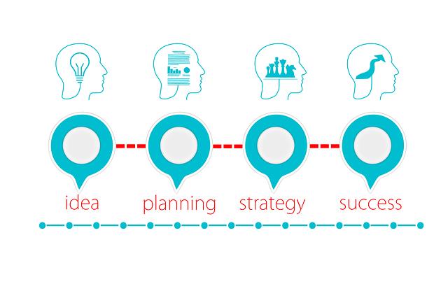 稼げる起業家であり続けるためのPDCA実践方法