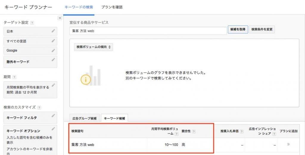「集客 方法 web」が10〜100の検索ボリュームがあることを確認する
