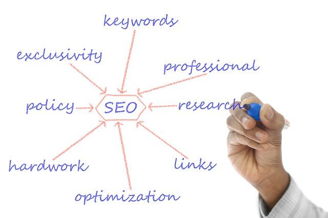 売上を作るブログのためのキーワードの選び方