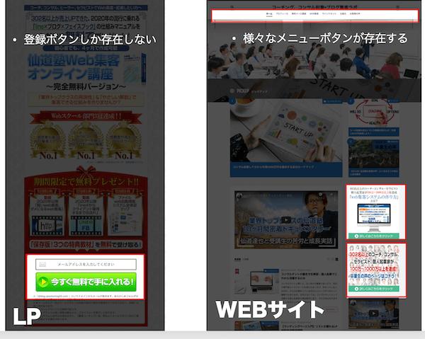 ランディングページ(左)とWEBサイト(右)