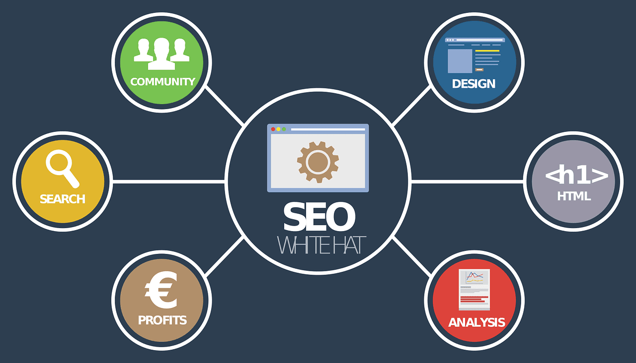 SEO対策の基礎|検索上位表示されるブログの文字数とは